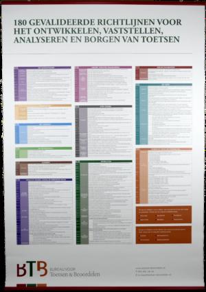 A0-poster 180 gevalideerde richtlijnen voor toetsen