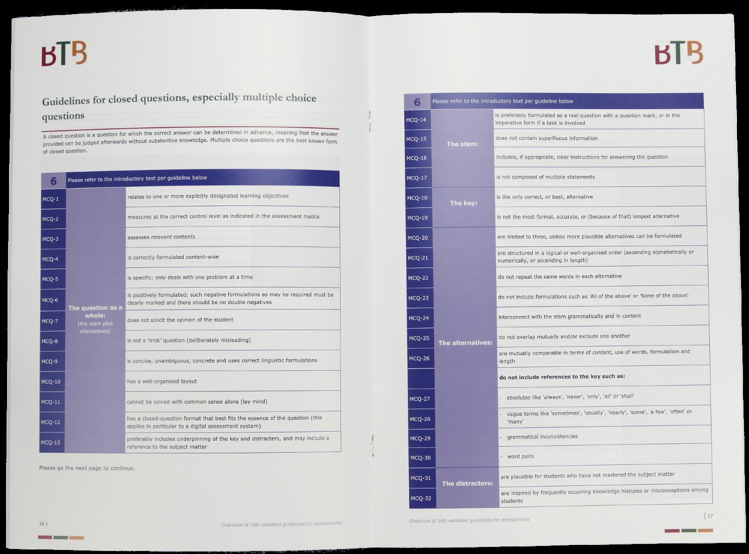 Voorbeeldpagina's 180 gevalideerde richtlijnen - Overzicht